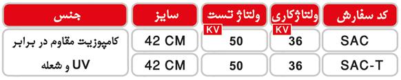 جدول مشخصات کاور کراس آرم